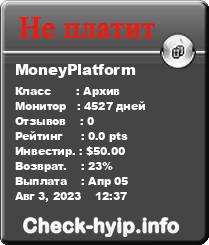 Мониторинг высокопроцентных программ hyip Мониторинг check-hyip.info
